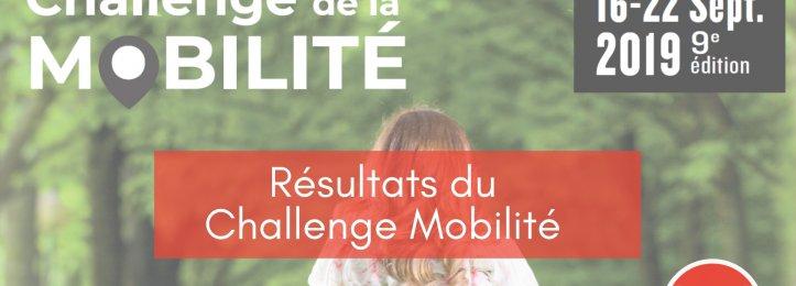 Challenge Mobilité 2019 : Résultats