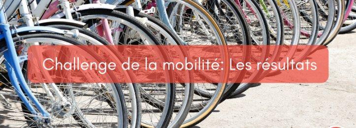 Challenge mobilité 2020 : Les résultats